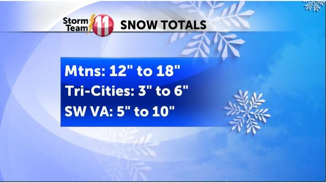 Potential for heavy snow in Tri-Cities region this weekend; Here is our latest forecast