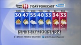 Storm Team 11 Weather: Bitterly cold wind chills tonight, Sunny but cold Monday